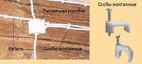 Электропроводка на даче г.Симферополь