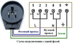 Подключение электроплиты в Симферополе. Подключить электроплиту